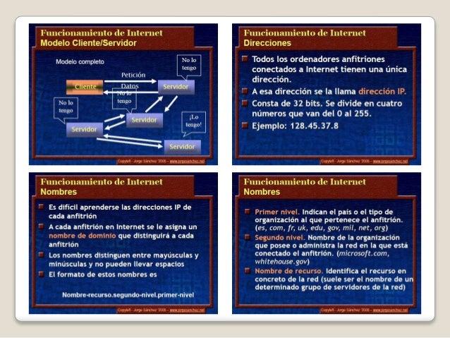 Actividad 1 Redes Locales Basico Yefer Villate