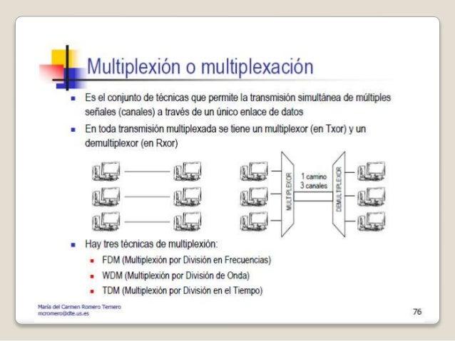 Redes Locales Basico Actividad 1 Yefer Villate