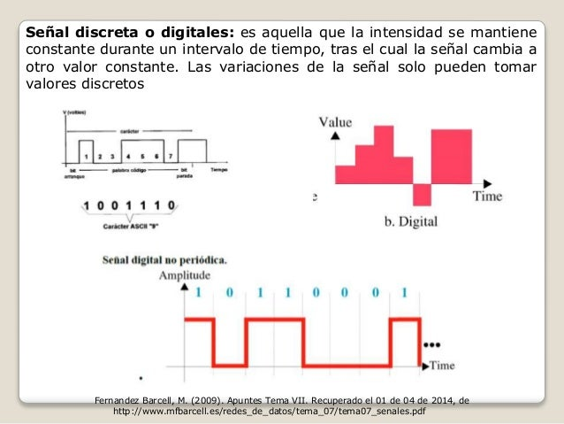 Señal discreta o digitales: es aquella que la intensidad se mantiene  constante durante un intervalo de tiempo, tras el cu...