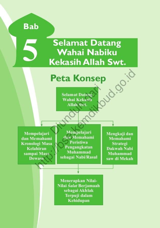 Pendidikan Agama Islam Dan Budi Pekerti Kelas 7 Buku Newhairstylesformen2014 Com
