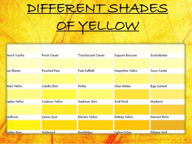 28 shades of yellow names shades of yellow chart for Different yellow paint colors
