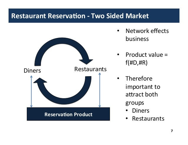 Yelp Vs Opentable Restaurant Reservations - Market table reservations