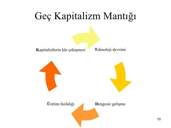 Geç Kapitalizm Mantığı T eknoloji devrimi Ü retim fazlalığı K apitalistlerin kâr çekişmesi D engesiz gelişme