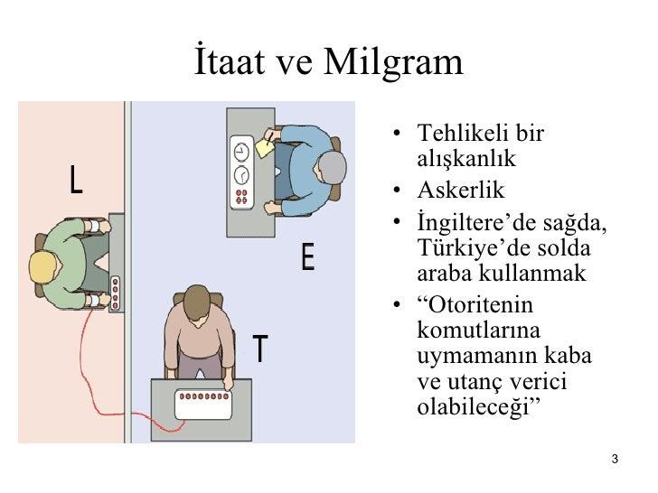İtaat ve Milgram <ul><li>Tehlikeli bir alışkanlık </li></ul><ul><li>Askerlik </li></ul><ul><li>İngiltere'de sağda, Türkiye...