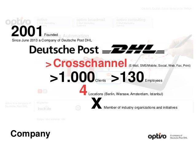 Yeni E-Ticaret Kanunu ve Double Opt-In ile tutkulu müşteriler yaratmak Jens Fischler - Optivo Slide 2