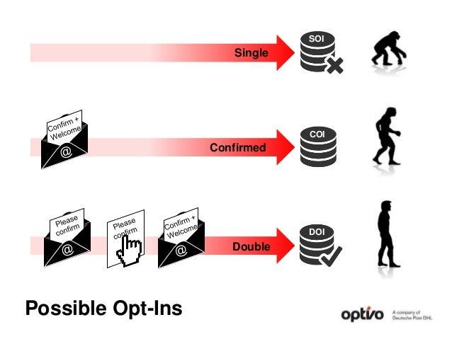 Possible Opt-Ins Single Confirmed Double SOI COI DOI
