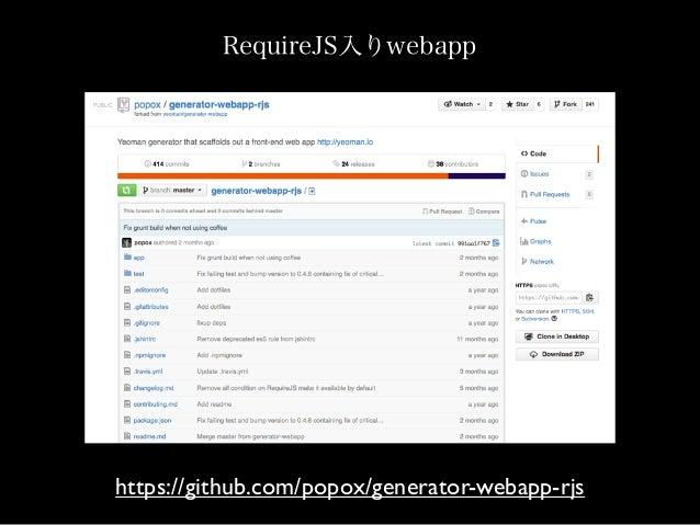RequireJSをインクルードしてwebappを生成すると、 JSはモジュール化されたファイル構成で出力される。 •main.js •app.js モジュールの読み込み、依存関係を記述する (require) モジュール本体(define) A...