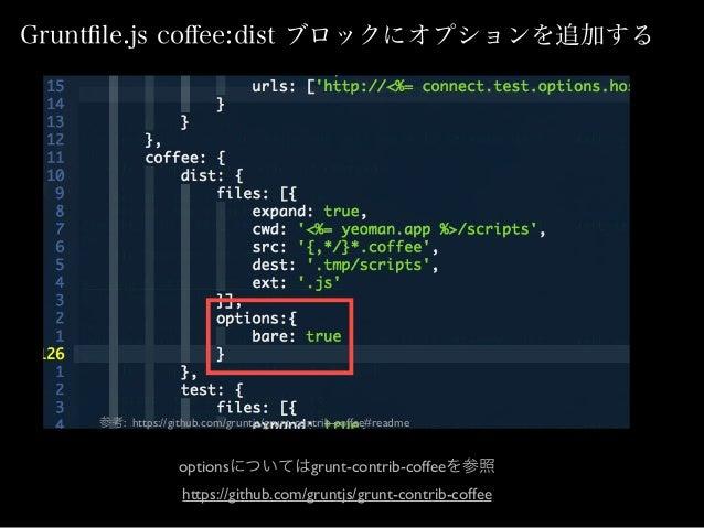 3.REST API サーバーを 同時に開発する