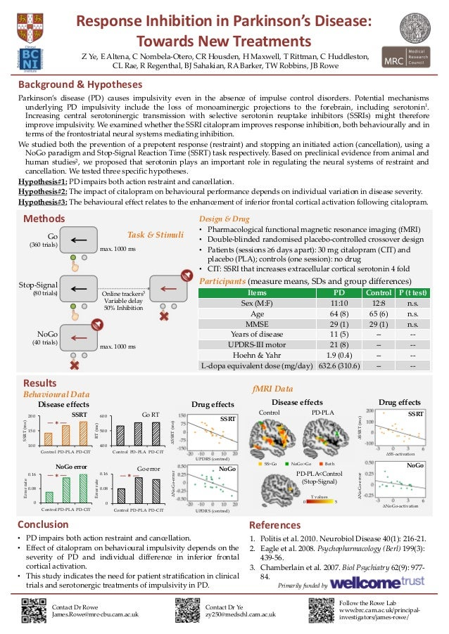 Response Inhibition in Parkinson's Disease: Towards New Treatments Z Ye, E Altena, C Nombela-Otero, CR Housden, H Maxwell,...