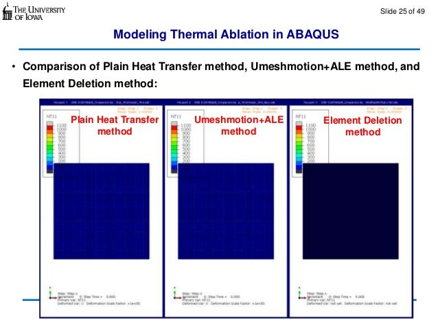 Modeling of Lightning-induced Thermal Ablation Damage in Anisotropic …