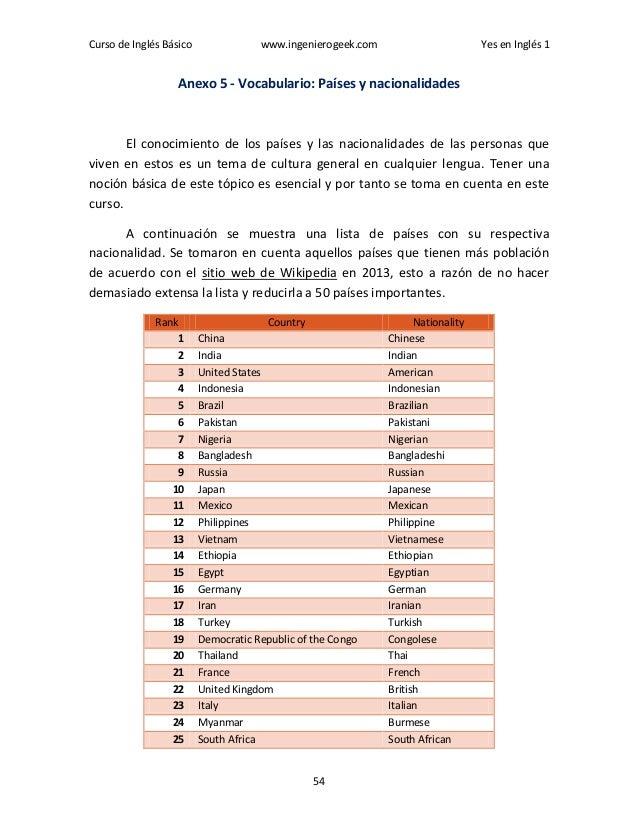 Curso de Inglés Básico www.ingenierogeek.com Yes en Inglés 1 54 Anexo 5 - Vocabulario: Países y nacionalidades El conocimi...