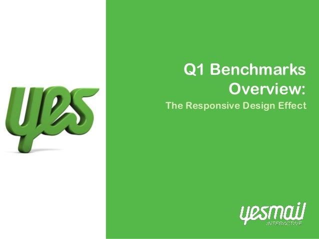 Q1 Benchmarks Overview: The Responsive Design Effect