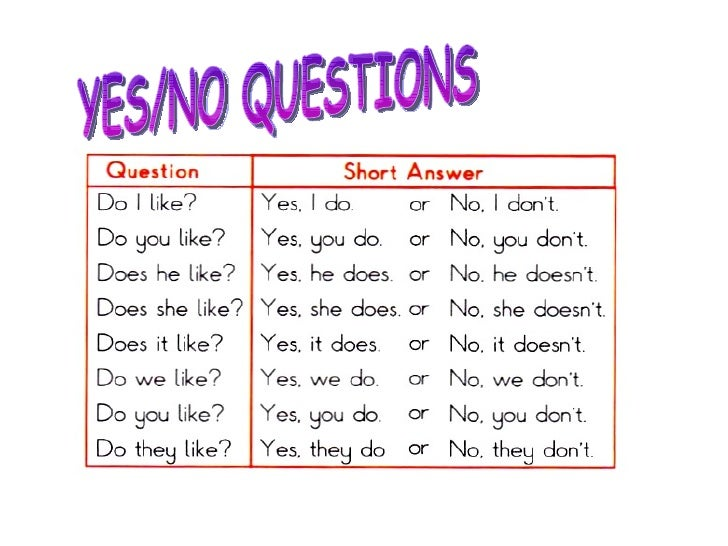 Dating yes or no questions