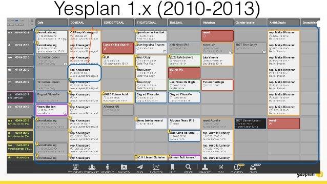 Yesplan (2014-2015) • Experiment with Hybrid Web Application • Server-side session: Seaside • Client-side UI: d3js, Knocko...