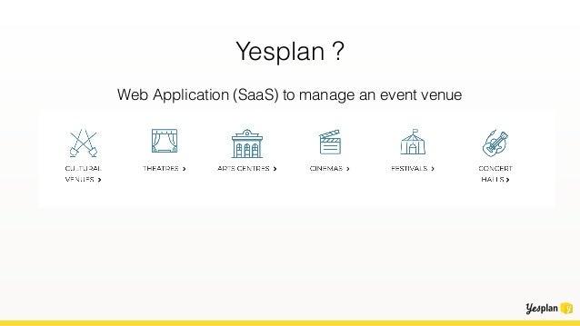 Yesplan: 10 Years later Slide 2