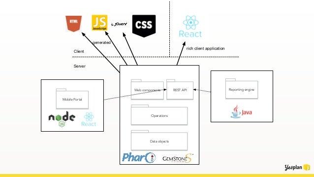 <html> … <body> …. <script> … </script> </body> </html> Seaside-based ReactJs