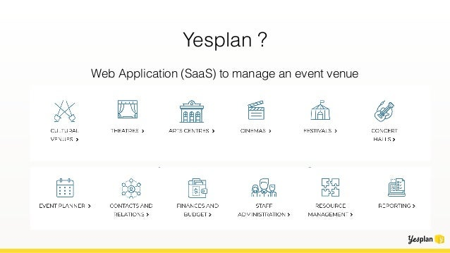 Yesplan: 10 Years later Slide 3