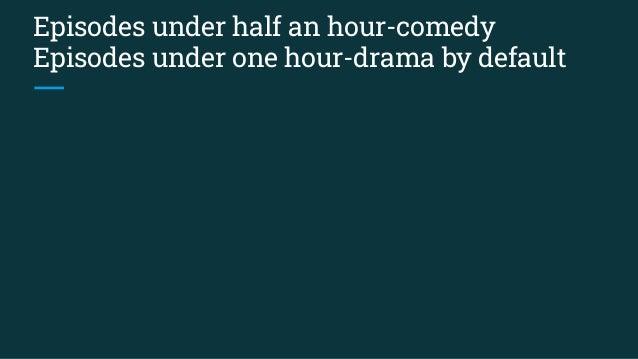 Entertainment Quiz