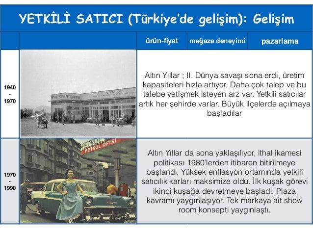Training presentation for dealer management_Yetkili satici yonetimi eğitimi Slide 3