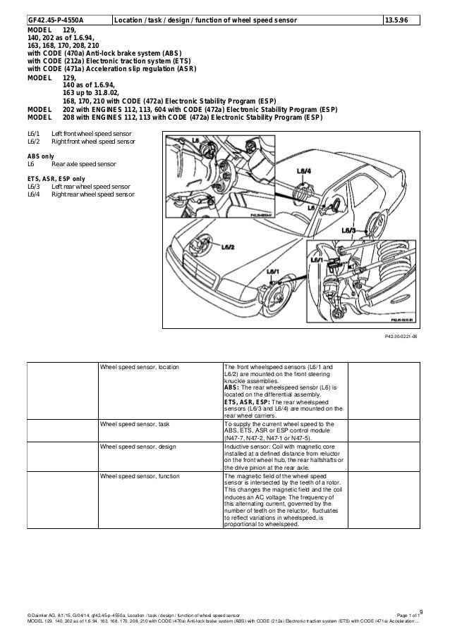 clk w208 fuse diagram