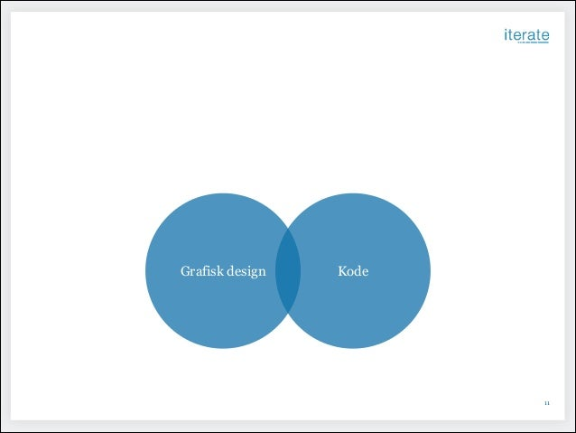 !12 Innhold Grafisk design Kode