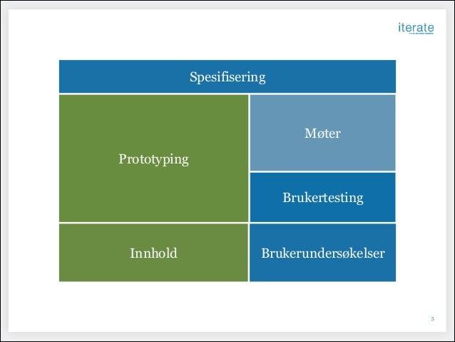 !6 Prototyping BrukertestingBrukerundersøkelser Innhold Møter Spesifisering