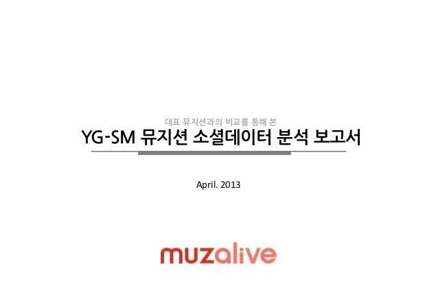 대표 뮤지션과의 비교를 통해 본YG-SM 뮤지션 소셜데이터 분석 보고서April. 2013