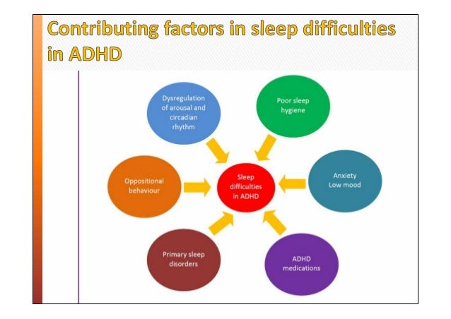 adhd and sleep patterns Most children and adults with adhd also suffer from disrupted sleep or sleep   circadian clock is out of synch with normal sleep-wake patterns.