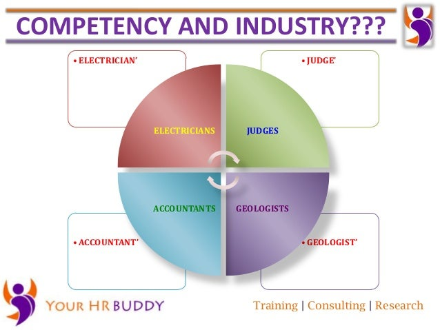competency 310 Apprenticeship training standard automotive service technician trade code: 310s  achieve competency in all mandatory (unshaded) skills as identified in the.