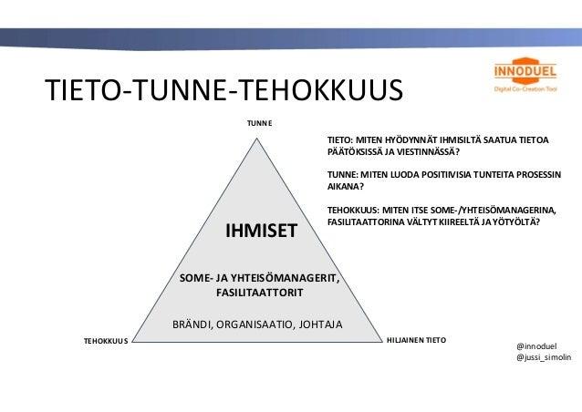 TIETO-TUNNE-TEHOKKUUS TUNNE HILJAINEN TIETO TEHOKKUUS IHMISET SOME- JA YHTEISÖMANAGERIT, FASILITAATTORIT BRÄNDI, ORGANISAA...