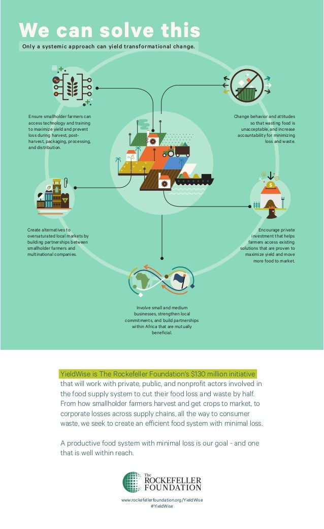 YieldWise: How the World Can Cut Food Waste and Loss by Half Slide 2