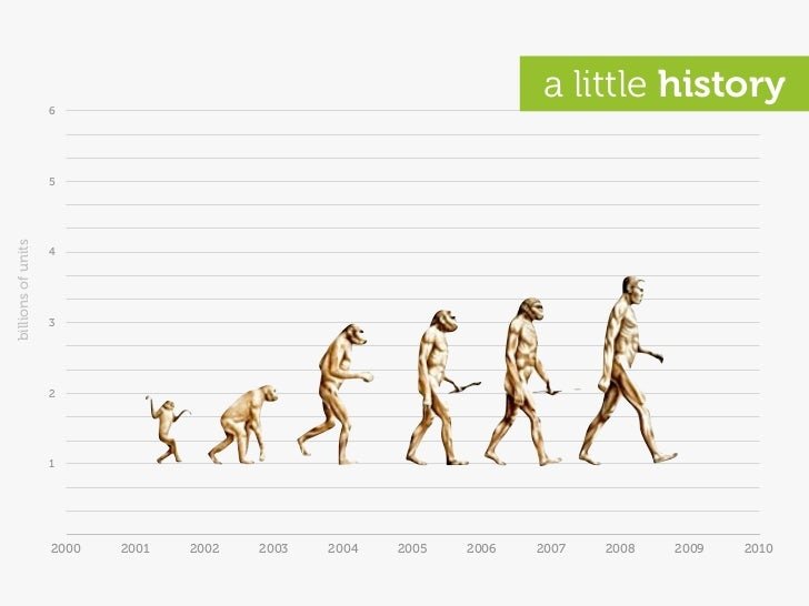 6                                                                      a little history                      5 billions of...