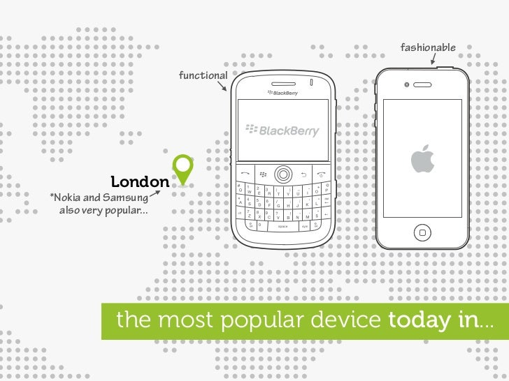 fashionable                           functional                  London *Nokia and Samsung   also very popular...        ...