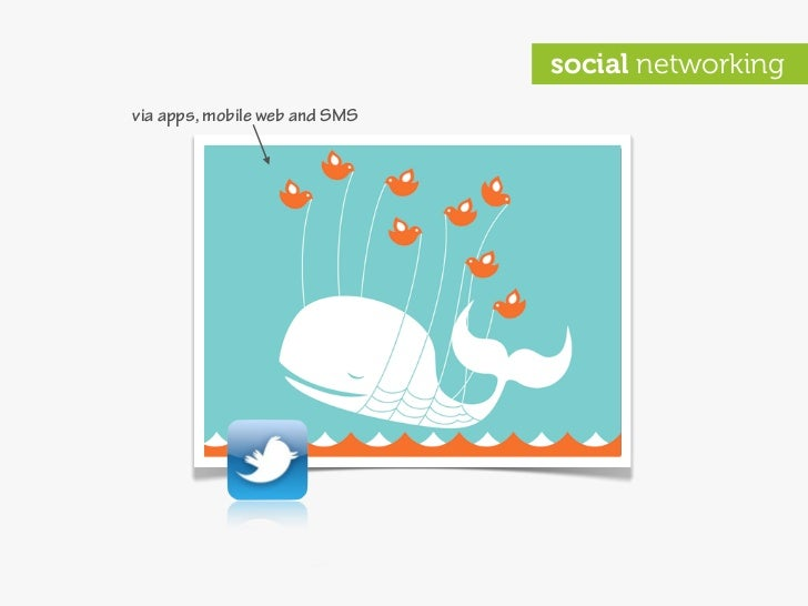 social networking via apps, mobile web and SMS