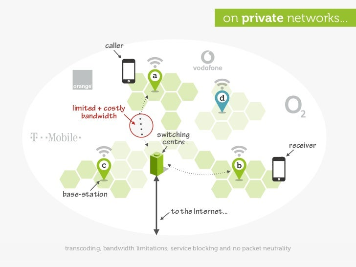 on private networks...               caller                                a                                              ...
