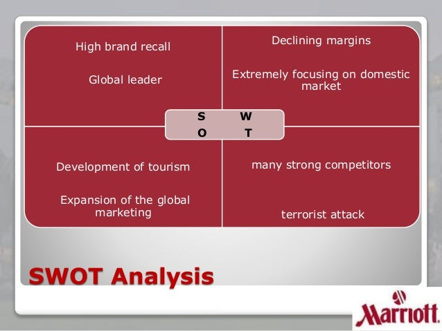 an analysis of marriott international Discover all statistics and data on marriott international now on statistacom.