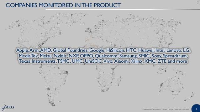 Processor Quarterly Market Monitor Q2 2021 Slide 2