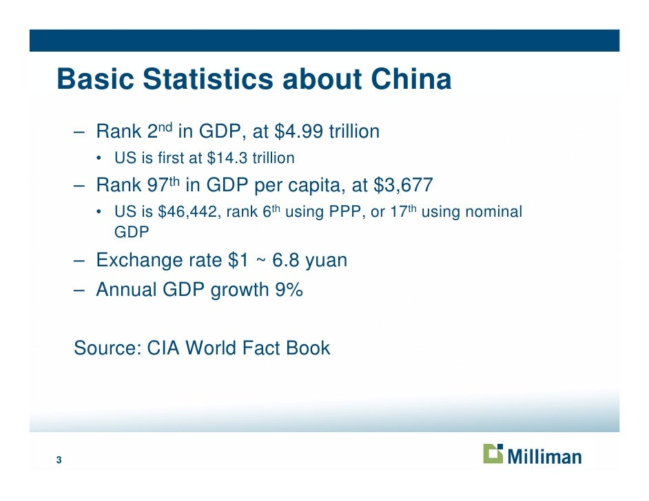 predictive analytics in china rh slideshare net milliman care guidelines 19th edition pdf