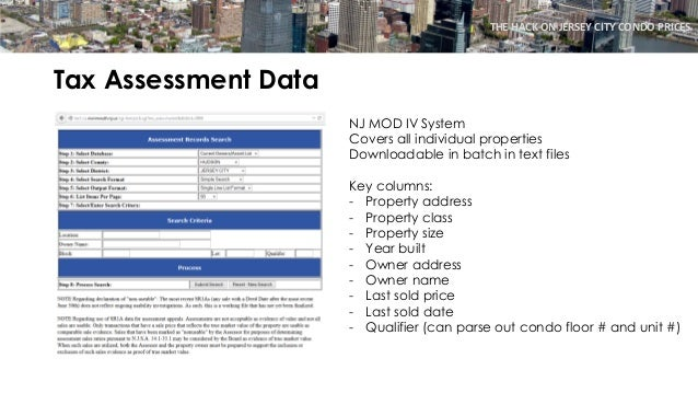 THE HACK ON JERSEY CITY CONDO PRICES explore trends in public data Slide 3