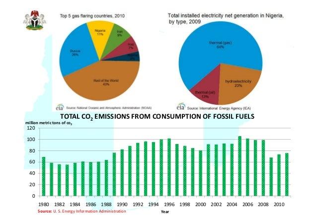 Nigeria's Power Demand to Hit 88,282 MW by 2020 • Nigeria ...