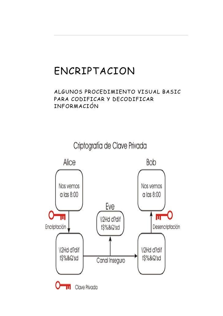 ENCRIPTACION ALGUNOS PROCEDIMIENTO VISUAL BASIC PARA CODIFICAR Y DECODIFICAR INFORMACIÓN