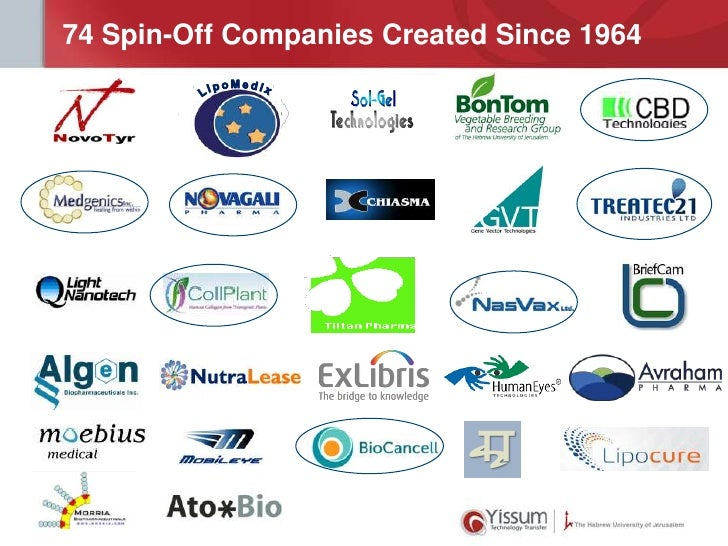 74 Spin-Off Companies Created Since 1964