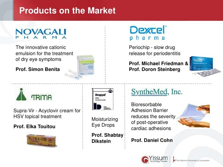 Products on the MarketThe innovative cationic                           Periochip - slow drugemulsion for the treatment   ...
