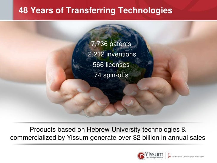 48 Years of Transferring Technologies                          7,736 patents                         2,212 inventions     ...