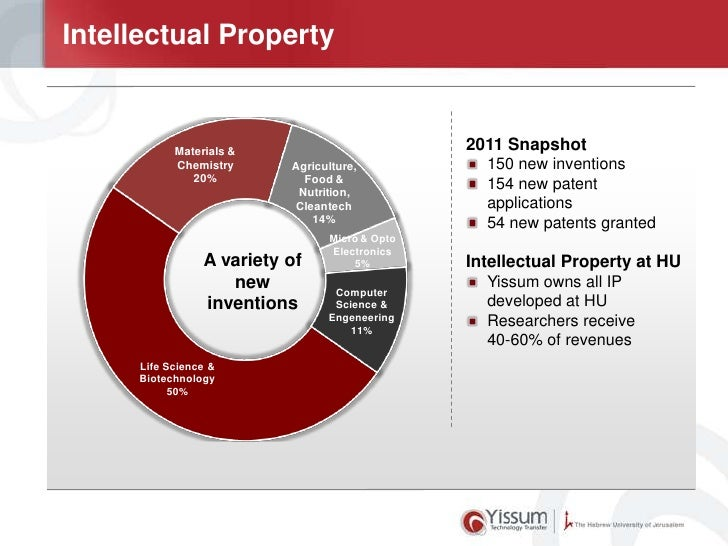 Intellectual Property           Materials &                         2011 Snapshot           Chemistry      Agriculture,   ...