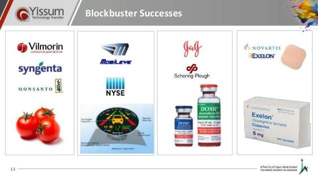 Blockbuster Successes 13