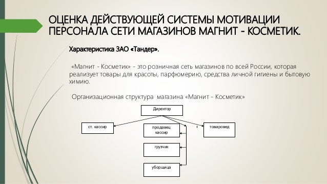 дипломная презентация по повышению эффективности системы мотивации пе  ОЦЕНКА ДЕЙСТВУЮЩЕЙ СИСТЕМЫ МОТИВАЦИИ ПЕРСОНАЛА