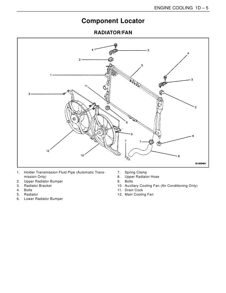 Daewoo Leganza Cooling System Diagram - Wiring Diagram Verified on