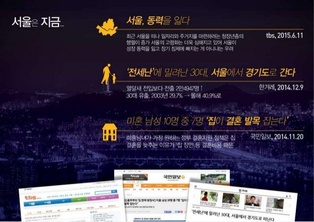 2030이 행복한 서울, '서울리츠'로 만들겠습니다 Slide 2
