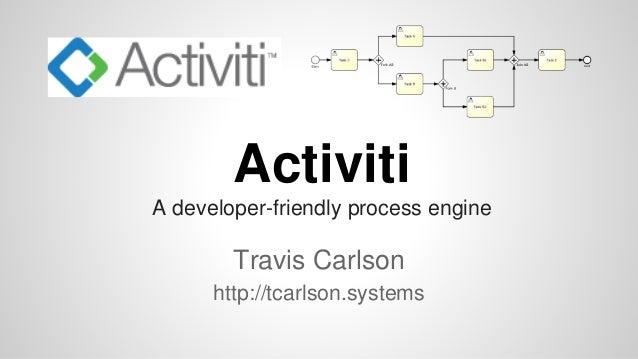 Travis Carlson http://tcarlson.systems Activiti A developer-friendly process engine